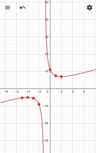 Screenshot_20200604-231514_Graphing Calc.jpg