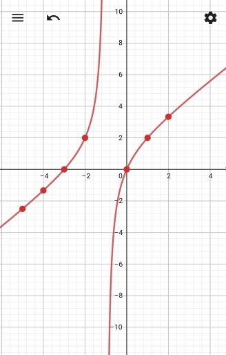 Screenshot_20200604-231654_Graphing Calc.jpg