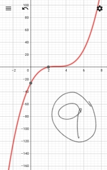 Screenshot_20200609-092735_Graphing Calc.jpg